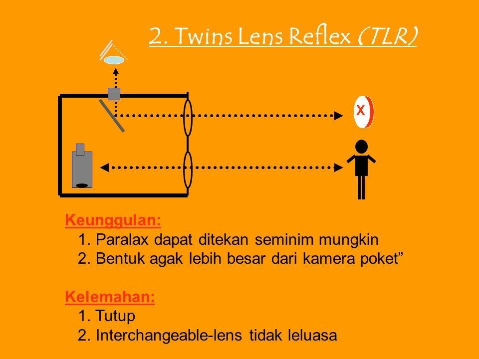 Twins Lens Reflex (TLR)