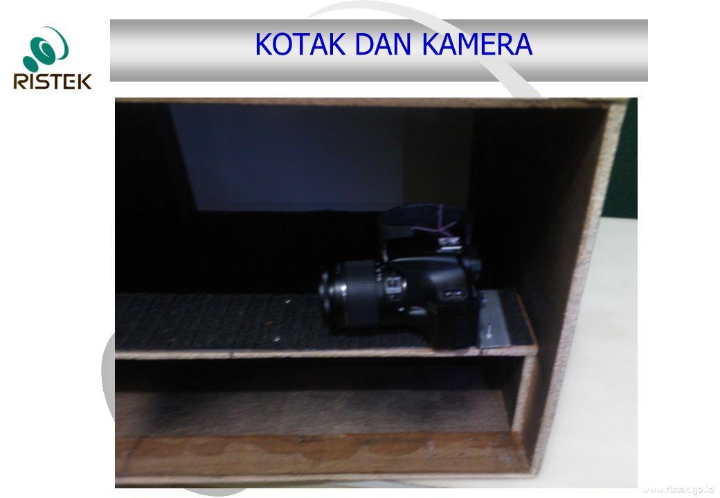 www.ristek.go.id KOTAK DAN KAMERA