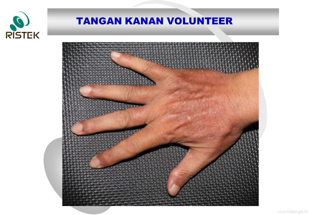 www.ristek.go.id TANGAN KANAN VOLUNTEER