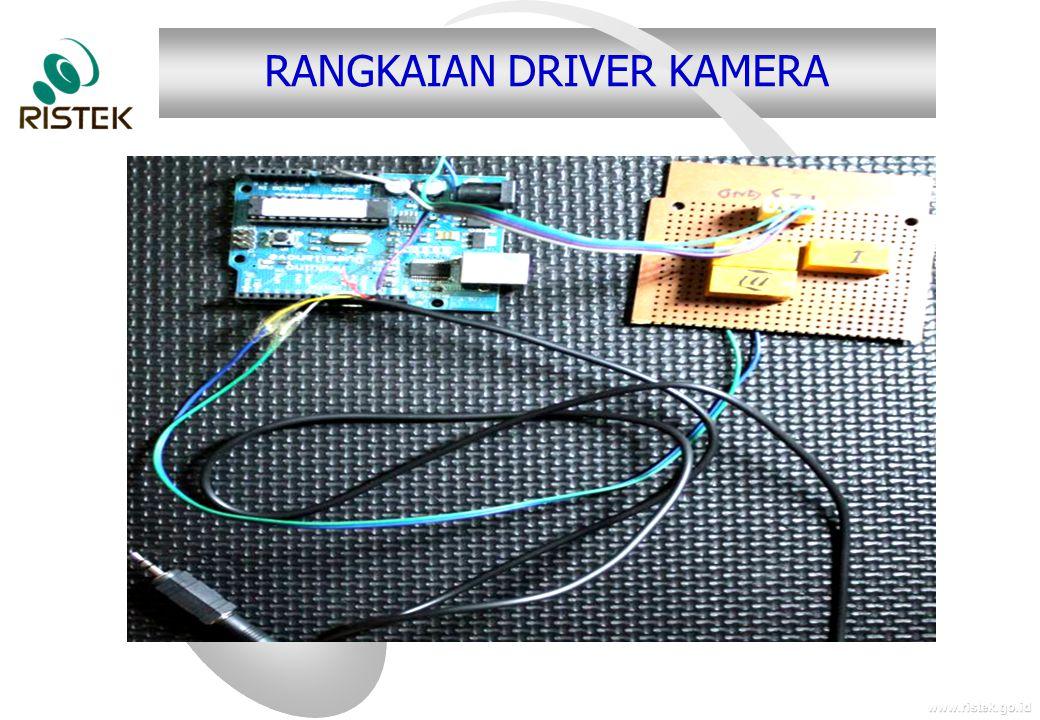 www.ristek.go.id RANGKAIAN DRIVER KAMERA