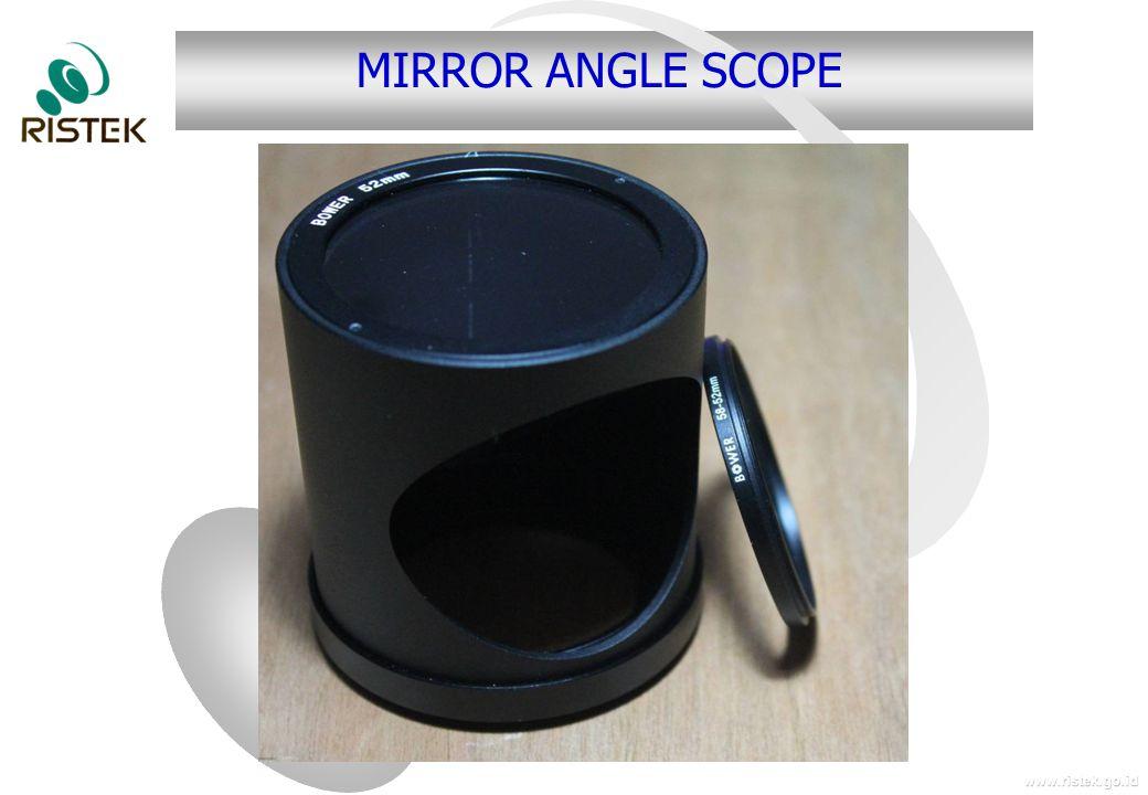 www.ristek.go.id MIRROR ANGLE SCOPE