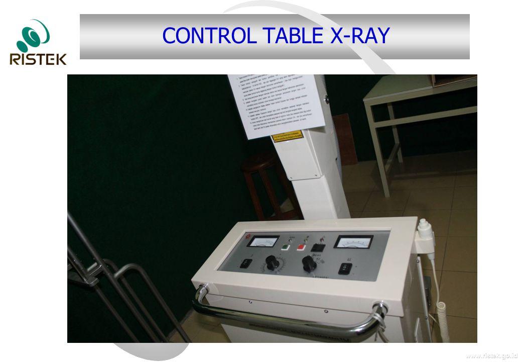 www.ristek.go.id CONTROL TABLE X-RAY