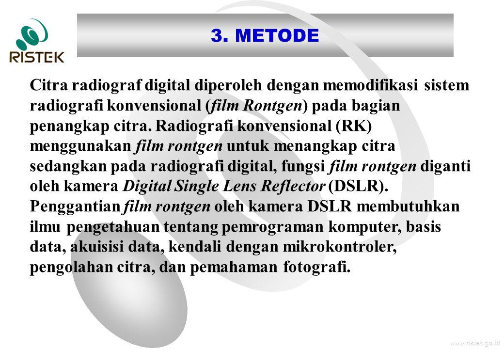 www.ristek.go.id 3. METODE Citra radiograf digital diperoleh dengan memodifikasi sistem radiografi konvensional (film Rontgen) pada bagian penangkap c