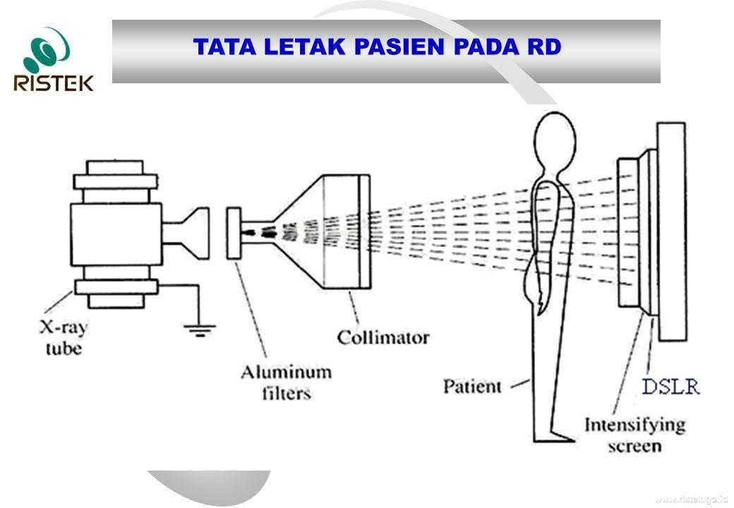 www.ristek.go.id POSISI OBJECT TATA LETAK PASIEN PADA RD