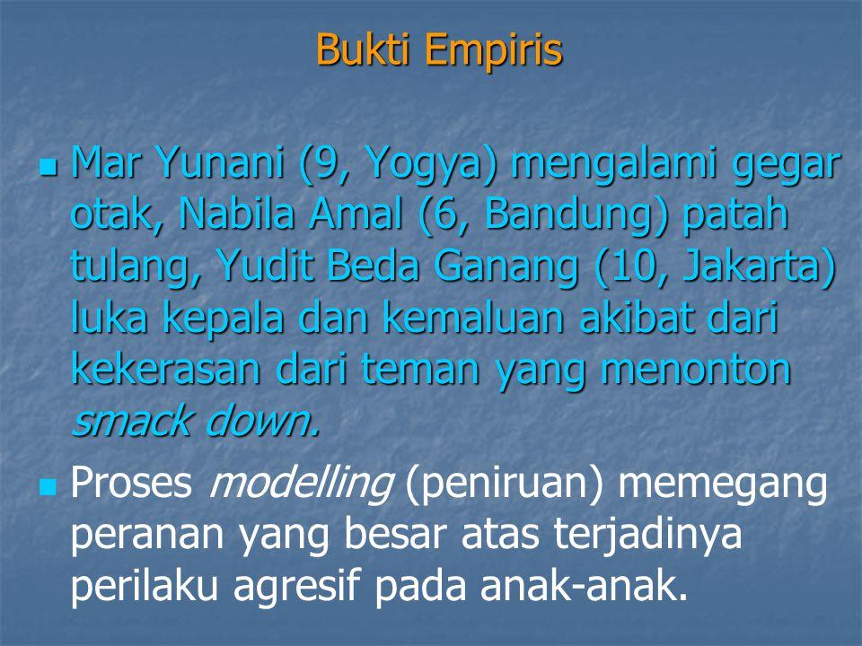 Bukti Empiris  Mar Yunani (9, Yogya) mengalami gegar otak, Nabila Amal (6, Bandung) patah tulang, Yudit Beda Ganang (10, Jakarta) luka kepala dan kem