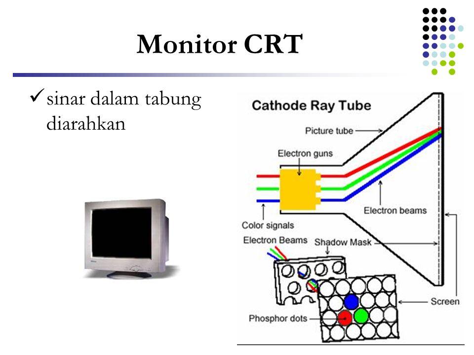 Monitor CRT  sinar dalam tabung diarahkan