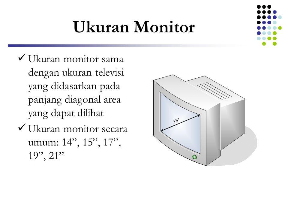 Ukuran Monitor  Ukuran monitor sama dengan ukuran televisi yang didasarkan pada panjang diagonal area yang dapat dilihat  Ukuran monitor secara umum