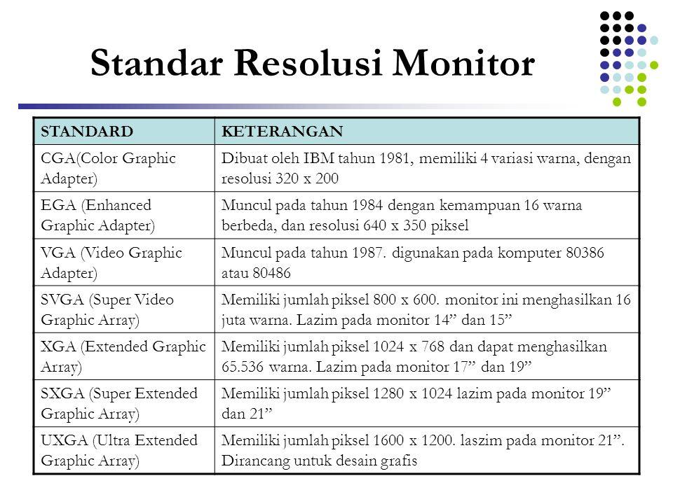 Standar Resolusi Monitor STANDARDKETERANGAN CGA(Color Graphic Adapter) Dibuat oleh IBM tahun 1981, memiliki 4 variasi warna, dengan resolusi 320 x 200