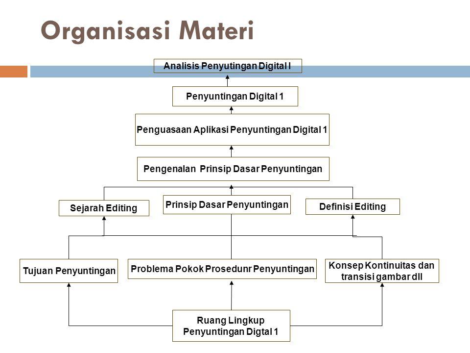 Organisasi Materi Analisis Penyutingan Digital I Penyuntingan Digital 1 Penguasaan Aplikasi Penyuntingan Digital 1 Pengenalan Prinsip Dasar Penyunting