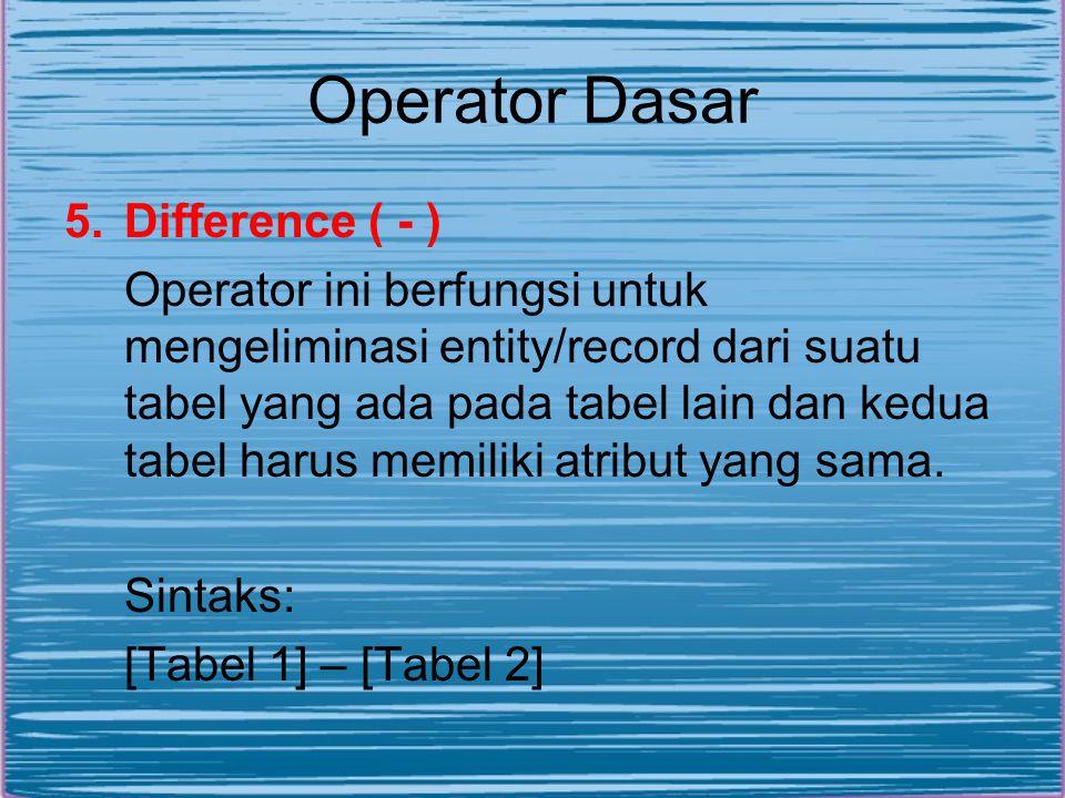Operator Dasar 5.Difference ( - ) Operator ini berfungsi untuk mengeliminasi entity/record dari suatu tabel yang ada pada tabel lain dan kedua tabel harus memiliki atribut yang sama.