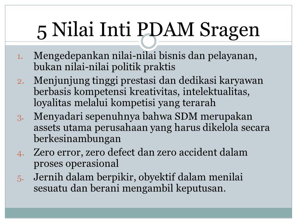 5 Nilai Inti PDAM Sragen 1.