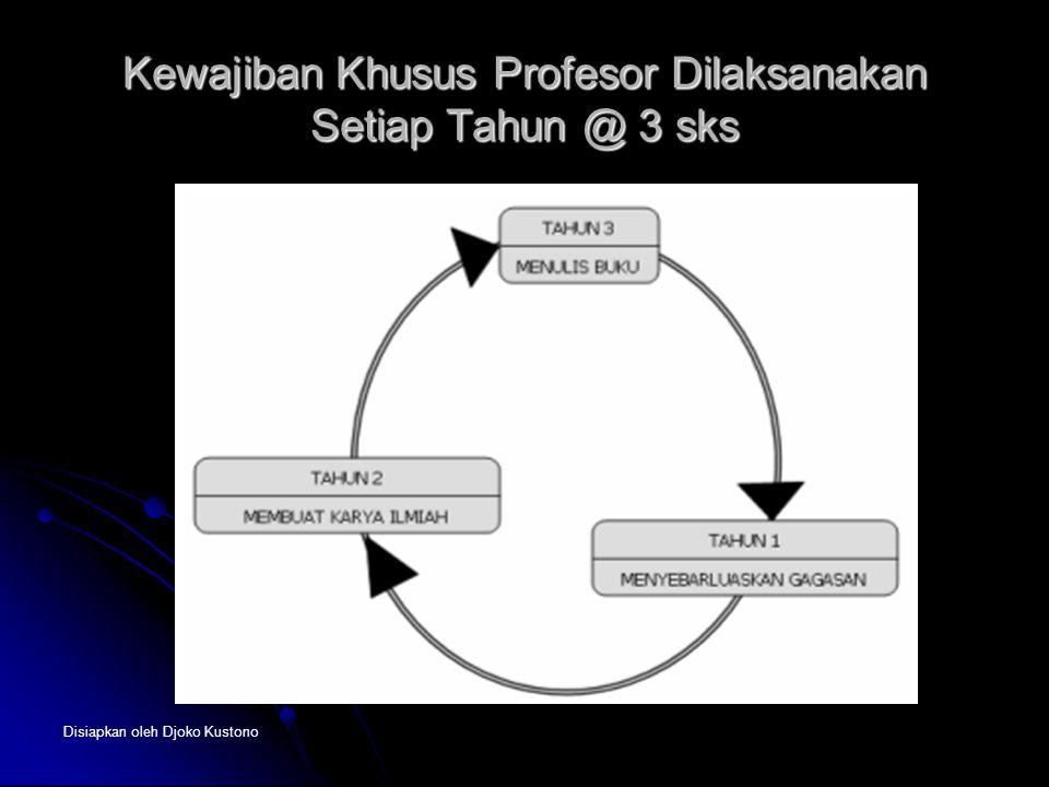 Disiapkan oleh Djoko Kustono Kewajiban Khusus Profesor Dilaksanakan Setiap Tahun @ 3 sks