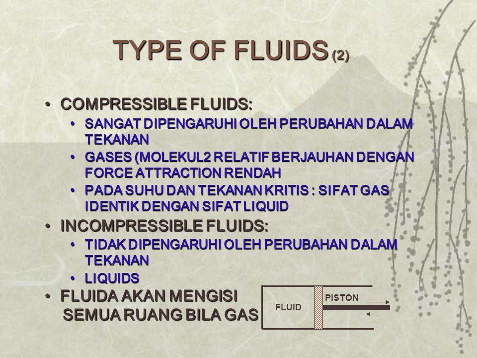 •COMPRESSIBLE FLUIDS: •SANGAT DIPENGARUHI OLEH PERUBAHAN DALAM TEKANAN •GASES (MOLEKUL2 RELATIF BERJAUHAN DENGAN FORCE ATTRACTION RENDAH •PADA SUHU DAN TEKANAN KRITIS : SIFAT GAS IDENTIK DENGAN SIFAT LIQUID •INCOMPRESSIBLE FLUIDS: •TIDAK DIPENGARUHI OLEH PERUBAHAN DALAM TEKANAN •LIQUIDS •FLUIDA AKAN MENGISI SEMUA RUANG BILA GAS SEMUA RUANG BILA GAS TYPE OF FLUIDS (2) PISTON FLUID
