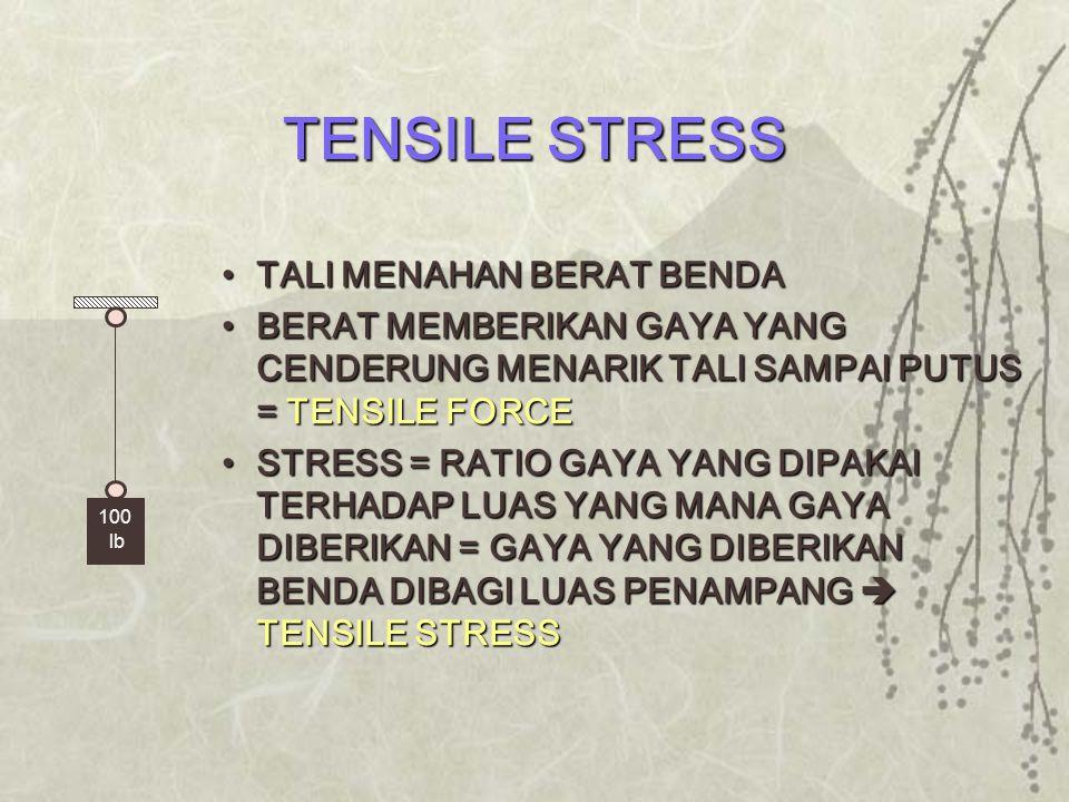 TENSILE STRESS •TALI MENAHAN BERAT BENDA •BERAT MEMBERIKAN GAYA YANG CENDERUNG MENARIK TALI SAMPAI PUTUS = TENSILE FORCE •STRESS = RATIO GAYA YANG DIPAKAI TERHADAP LUAS YANG MANA GAYA DIBERIKAN = GAYA YANG DIBERIKAN BENDA DIBAGI LUAS PENAMPANG  TENSILE STRESS 100 lb