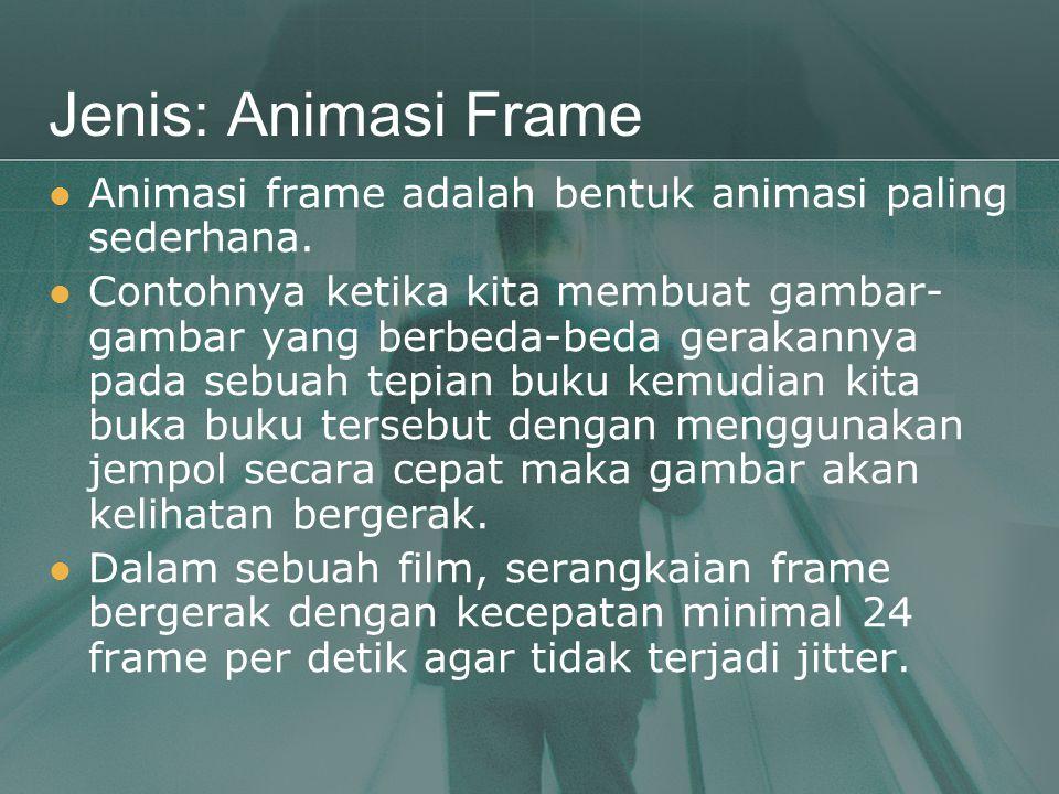 Jenis: Animasi Frame  Animasi frame adalah bentuk animasi paling sederhana.  Contohnya ketika kita membuat gambar- gambar yang berbeda-beda gerakann