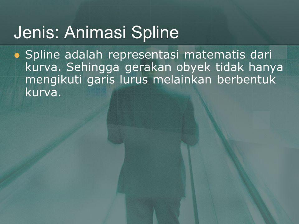 Jenis: Animasi Spline  Spline adalah representasi matematis dari kurva. Sehingga gerakan obyek tidak hanya mengikuti garis lurus melainkan berbentuk
