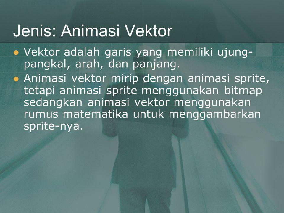 Jenis: Animasi Vektor  Vektor adalah garis yang memiliki ujung- pangkal, arah, dan panjang.  Animasi vektor mirip dengan animasi sprite, tetapi anim