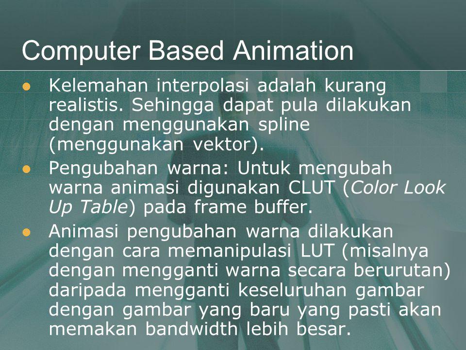 Computer Based Animation  Kelemahan interpolasi adalah kurang realistis. Sehingga dapat pula dilakukan dengan menggunakan spline (menggunakan vektor)
