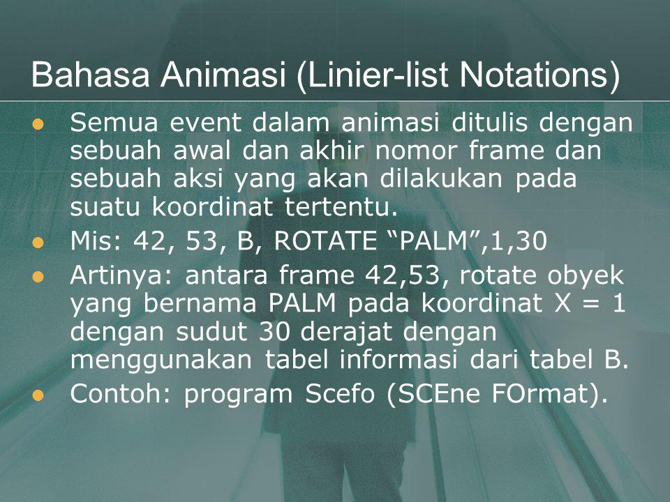 Bahasa Animasi (Linier-list Notations)  Semua event dalam animasi ditulis dengan sebuah awal dan akhir nomor frame dan sebuah aksi yang akan dilakuka