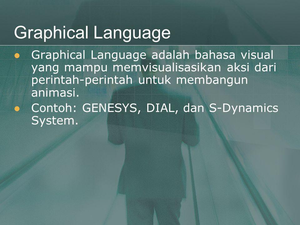 Graphical Language  Graphical Language adalah bahasa visual yang mampu memvisualisasikan aksi dari perintah-perintah untuk membangun animasi.  Conto
