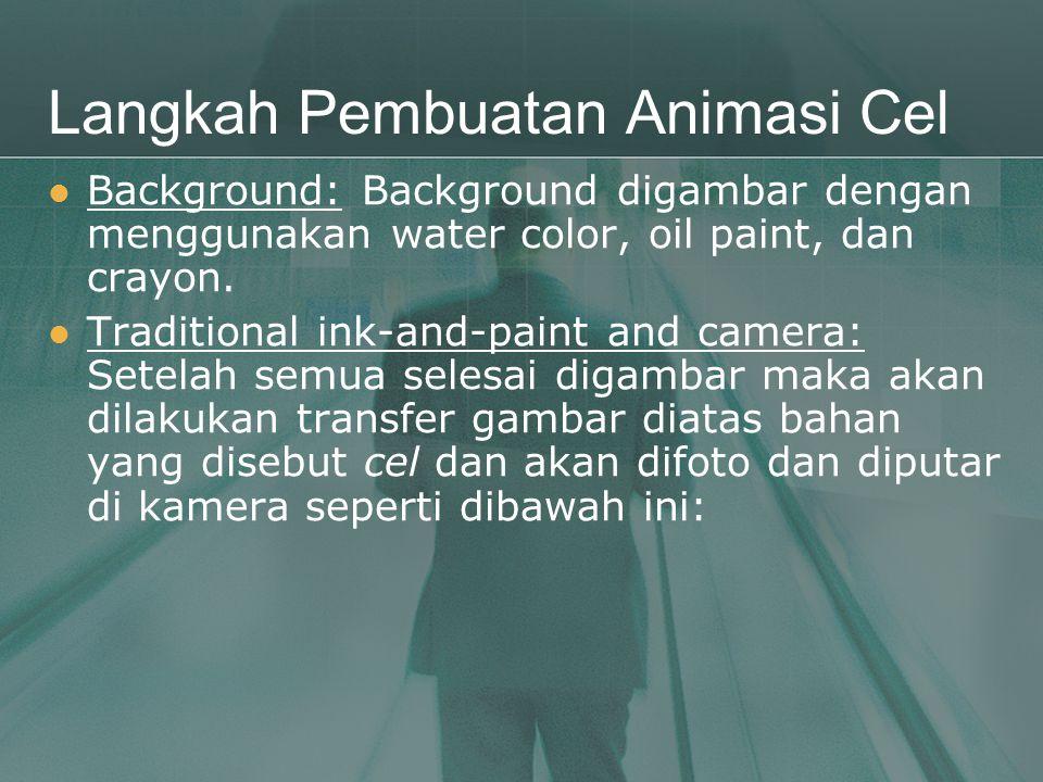 Langkah Pembuatan Animasi Cel  Background: Background digambar dengan menggunakan water color, oil paint, dan crayon.  Traditional ink-and-paint and