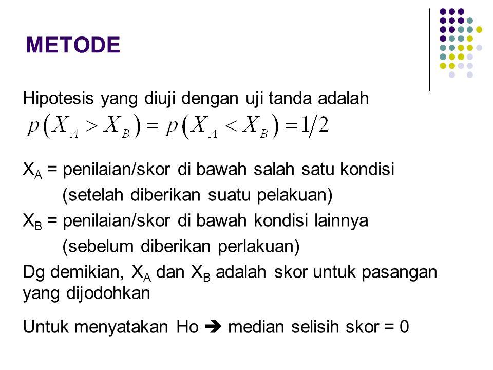 Hipotesis yang diuji dengan uji tanda adalah X A = penilaian/skor di bawah salah satu kondisi (setelah diberikan suatu pelakuan) X B = penilaian/skor di bawah kondisi lainnya (sebelum diberikan perlakuan) Dg demikian, X A dan X B adalah skor untuk pasangan yang dijodohkan Untuk menyatakan Ho  median selisih skor = 0 METODE