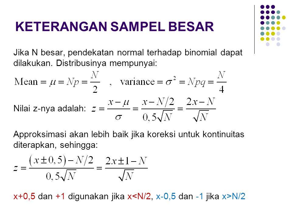 Jika N besar, pendekatan normal terhadap binomial dapat dilakukan.