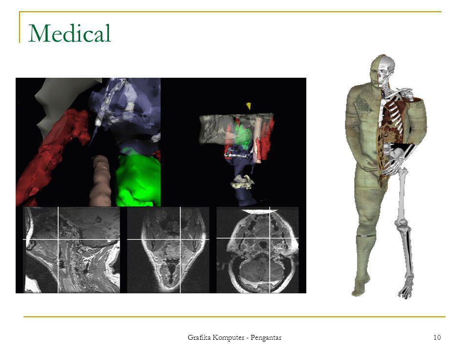 Grafika Komputer - Pengantar 10 Medical