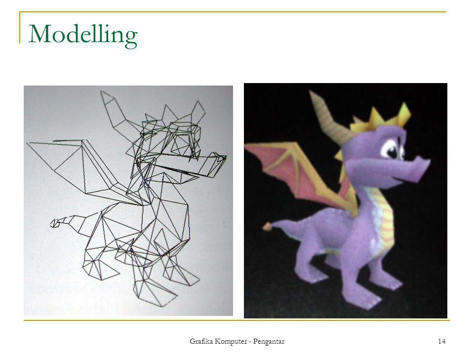 Grafika Komputer - Pengantar 14 Modelling