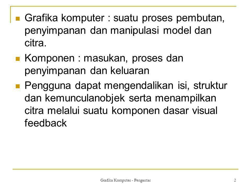  Grafika komputer : suatu proses pembutan, penyimpanan dan manipulasi model dan citra.  Komponen : masukan, proses dan penyimpanan dan keluaran  Pe