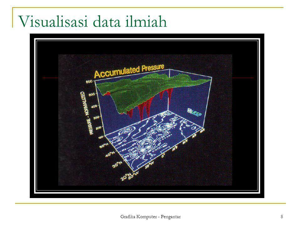 Grafika Komputer - Pengantar 8 Visualisasi data ilmiah