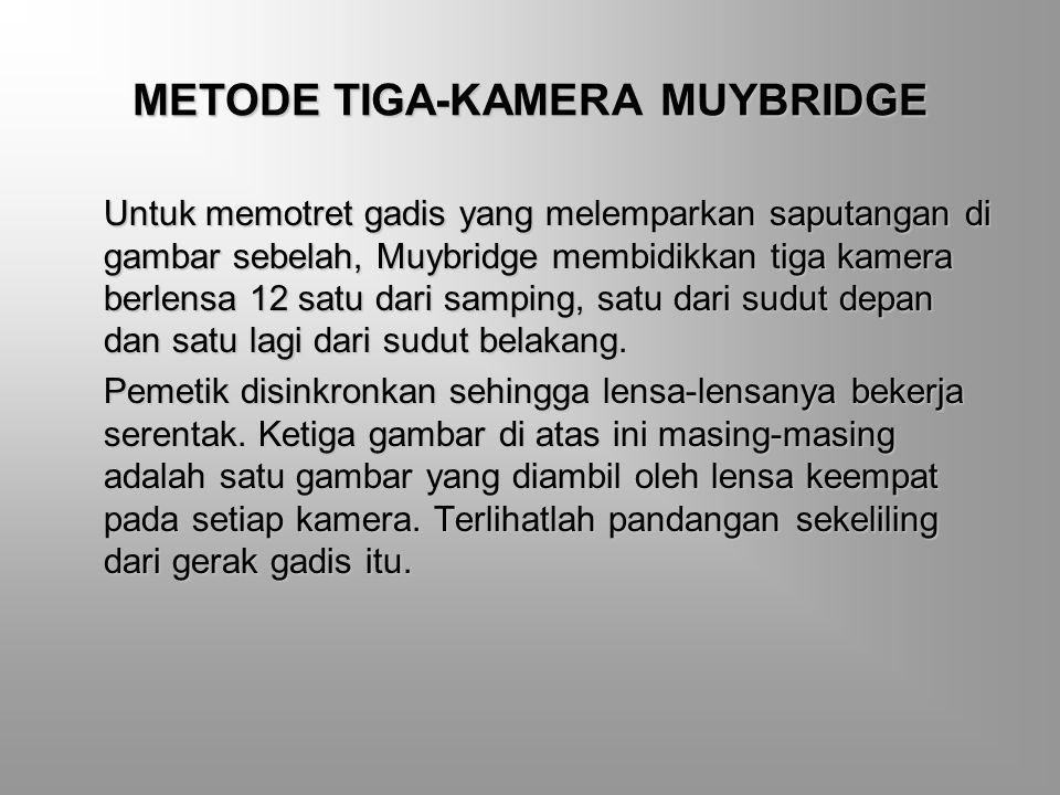 LENSA Muybridge Sebuah kamera berlensa 12 dirancang oleh Muybridge untuk membuat gambar berturutan yang rumit seperti pada halaman sebelah ini. Pemet