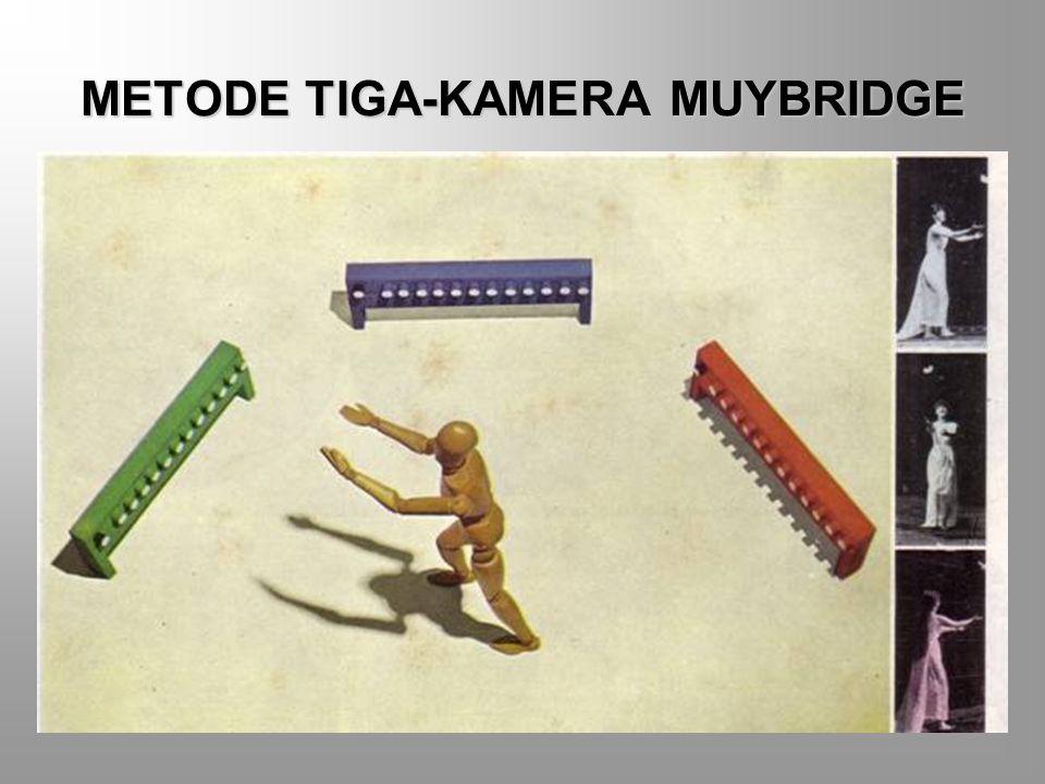 METODE TIGA-KAMERA MUYBRIDGE Untuk memotret gadis yang melemparkan saputangan di gambar sebelah, Muybridge membidikkan tiga kamera berlensa 12 satu da