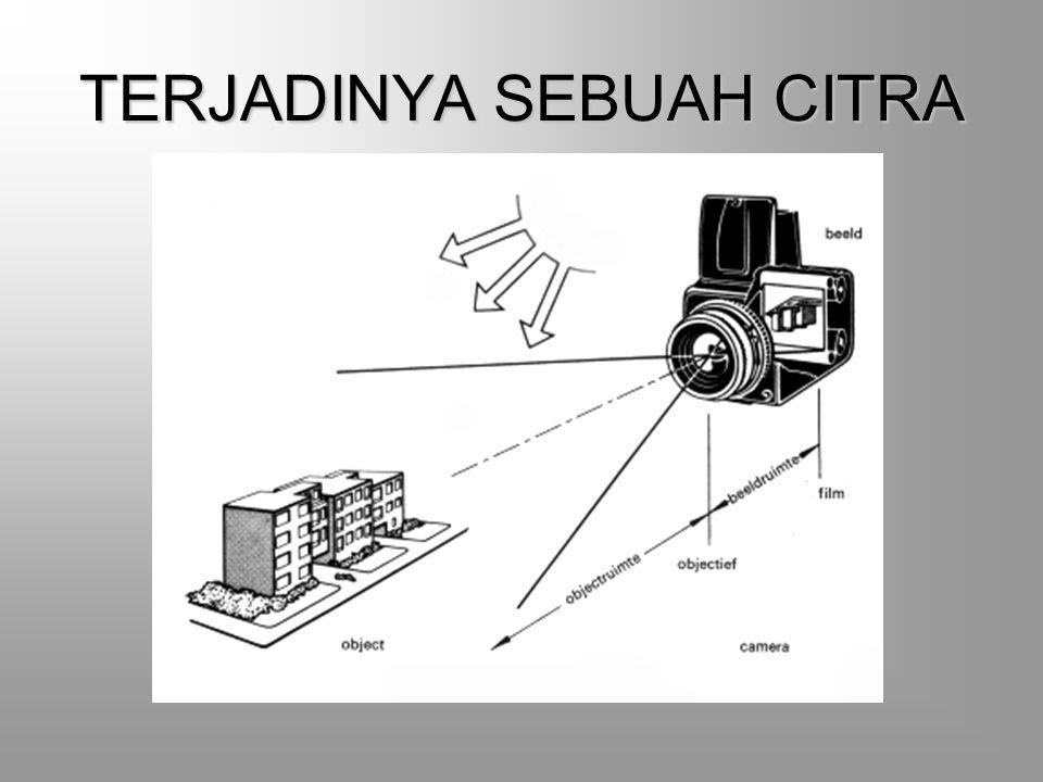 TERJADINYA SEBUAH CITRA