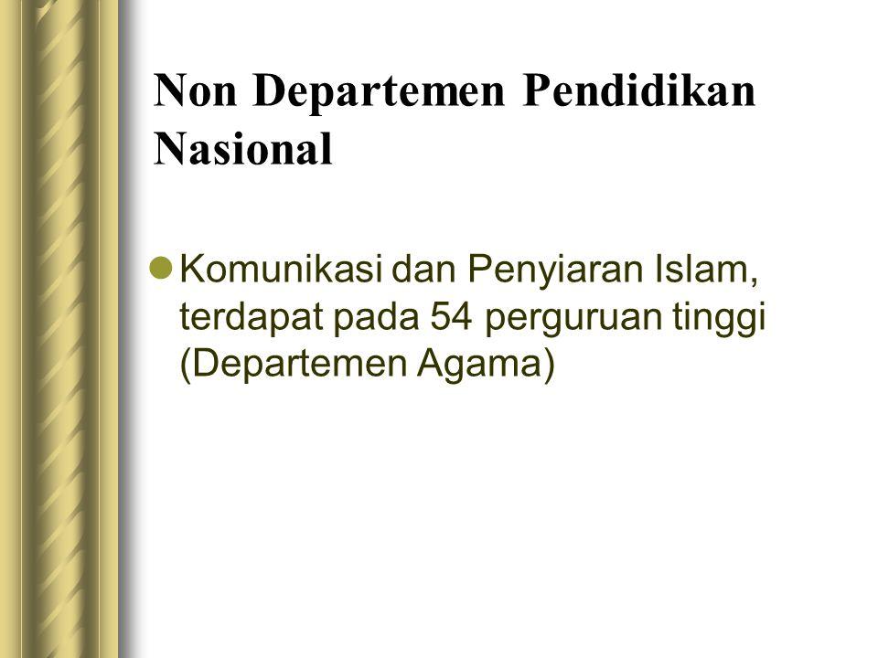 Non Departemen Pendidikan Nasional  Komunikasi dan Penyiaran Islam, terdapat pada 54 perguruan tinggi (Departemen Agama)
