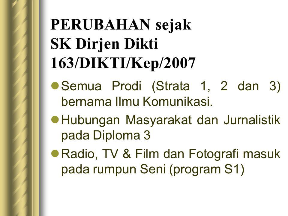 PERUBAHAN sejak SK Dirjen Dikti 163/DIKTI/Kep/2007  Semua Prodi (Strata 1, 2 dan 3) bernama Ilmu Komunikasi.  Hubungan Masyarakat dan Jurnalistik pa