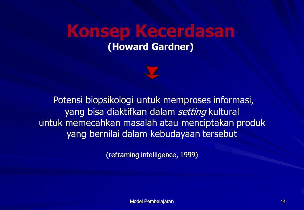 Model Pembelajaran 13 Konsep Kecerdasan (Howard Gardner) Kapasitas untuk: 1. memecahkan masalah 2. menciptakan produk di lingkungan yang kondusif dan