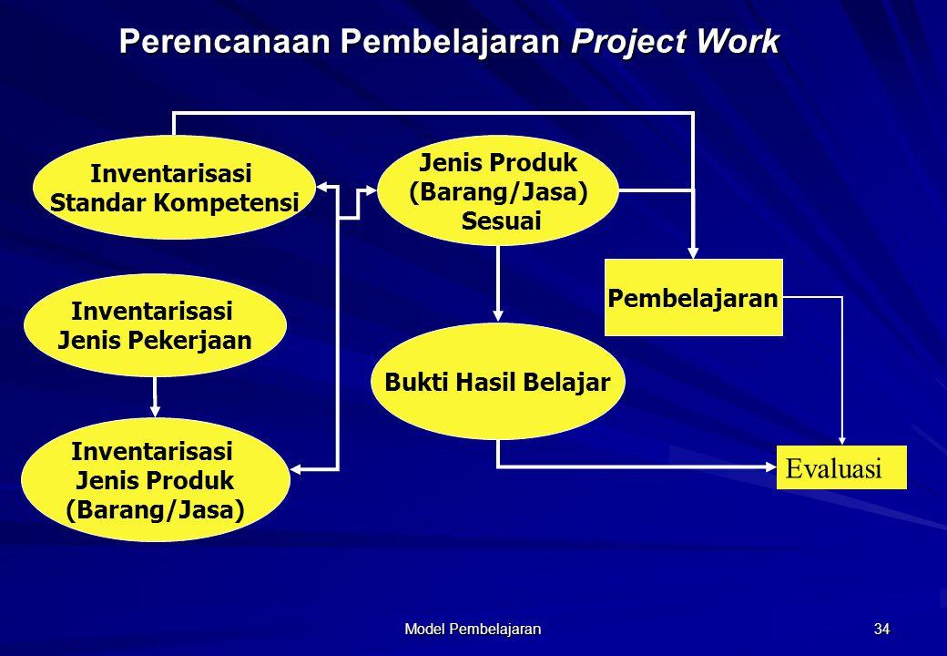 Model Pembelajaran 33 Project work work adalah model pembelajaran yang mengarahkan peserta didik pada prosedur kerja yang sistematis dan standar untuk membuat atau menyelesaikan suatu produk (barang atau jasa), melalui proses produksi/ pekerjaan yang sesungguhnya.