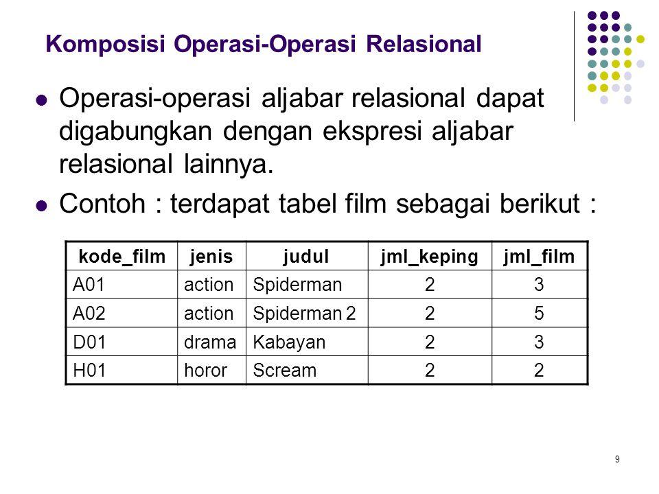 9 Komposisi Operasi-Operasi Relasional  Operasi-operasi aljabar relasional dapat digabungkan dengan ekspresi aljabar relasional lainnya.  Contoh : t