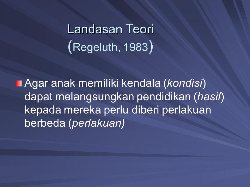 Landasan Teori Landasan Teori ( Regeluth, 1983 ) Agar anak memiliki kendala (kondisi) dapat melangsungkan pendidikan (hasil) kepada mereka perlu diber