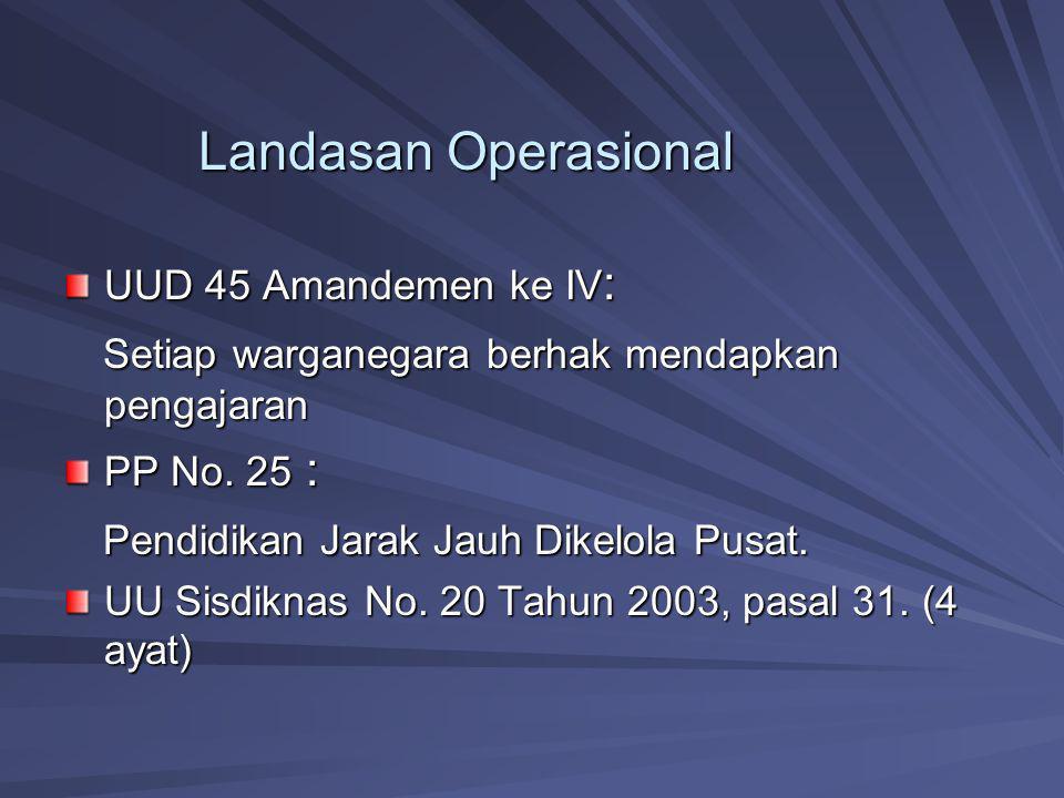 Landasan Operasional UUD 45 Amandemen ke IV : Setiap warganegara berhak mendapkan pengajaran Setiap warganegara berhak mendapkan pengajaran PP No. 25