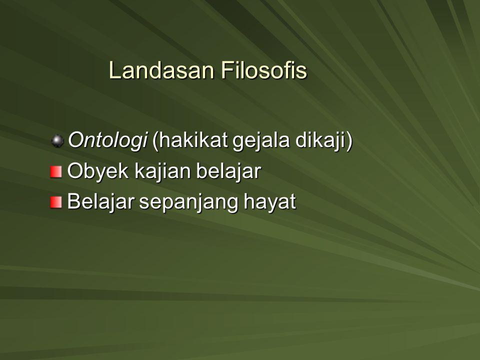 Landasan Filosofis Ontologi (hakikat gejala dikaji) Obyek kajian belajar Belajar sepanjang hayat