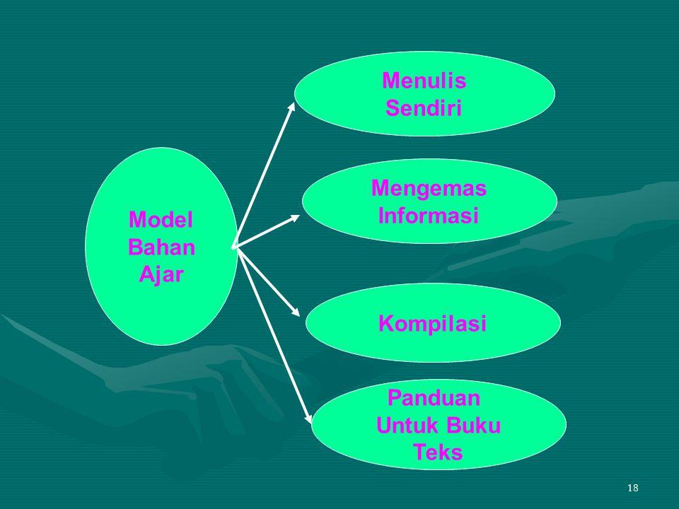 18 Model Bahan Ajar Menulis Sendiri Panduan Untuk Buku Teks Mengemas Informasi Kompilasi