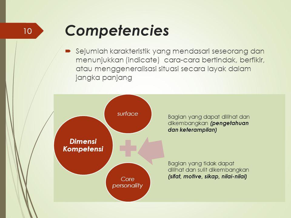 Competencies  Sejumlah karakteristik yang mendasari seseorang dan menunjukkan (indicate) cara-cara bertindak, berfikir, atau menggeneralisasi situasi