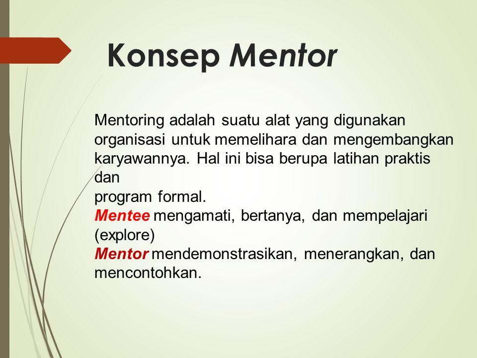Konsep Mentor Mentoring adalah suatu alat yang digunakan organisasi untuk memelihara dan mengembangkan karyawannya. Hal ini bisa berupa latihan prakti