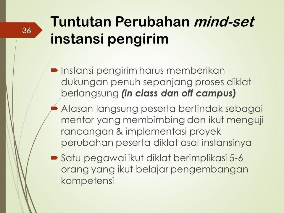 Tuntutan Perubahan mind-set instansi pengirim  Instansi pengirim harus memberikan dukungan penuh sepanjang proses diklat berlangsung (in class dan of
