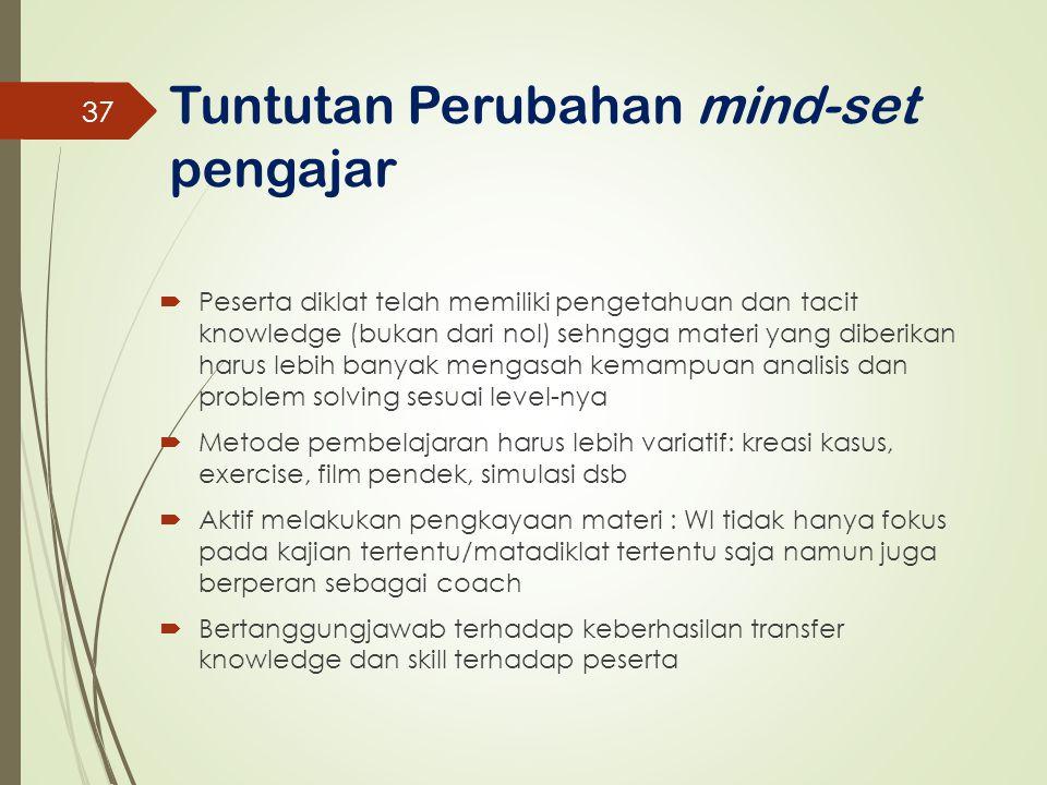 Tuntutan Perubahan mind-set pengajar  Peserta diklat telah memiliki pengetahuan dan tacit knowledge (bukan dari nol) sehngga materi yang diberikan ha