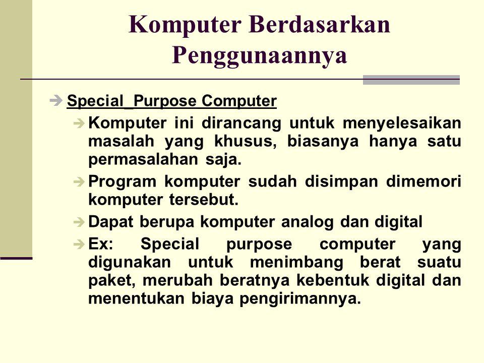 Komputer Berdasarkan Penggunaannya SSpecial_Purpose Computer KKomputer ini dirancang untuk menyelesaikan masalah yang khusus, biasanya hanya satu