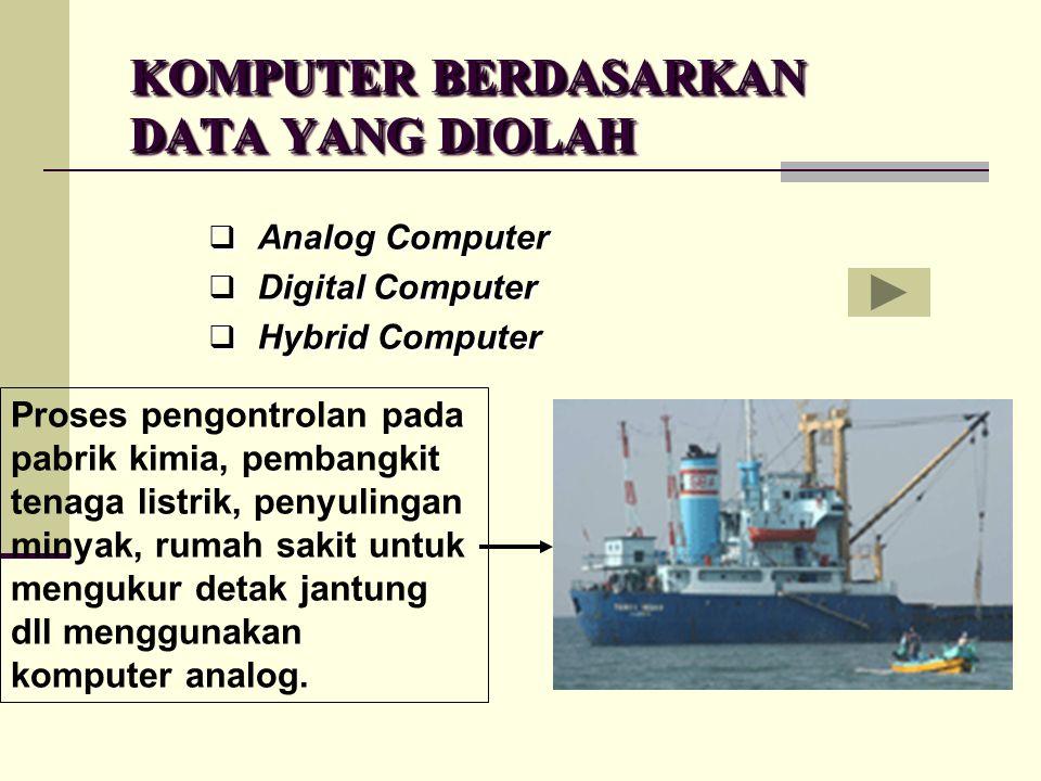 KOMPUTER BERDASARKAN DATA YANG DIOLAH KOMPUTER BERDASARKAN DATA YANG DIOLAH  A A A Analog Computer  D D D Digital Computer  H H H Hybrid C