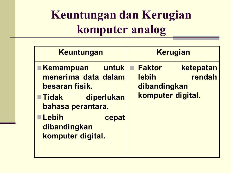 Keuntungan dan Kerugian komputer analog KeuntunganKerugian  Kemampuan untuk menerima data dalam besaran fisik.  Tidak diperlukan bahasa perantara. 